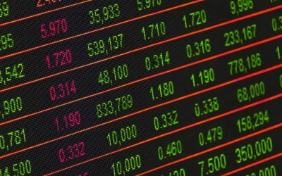 Mikrofinanz und das Ende des Goldilocks-Szenarios